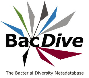 BacDive - The Bacterial Diversity Metadatabase